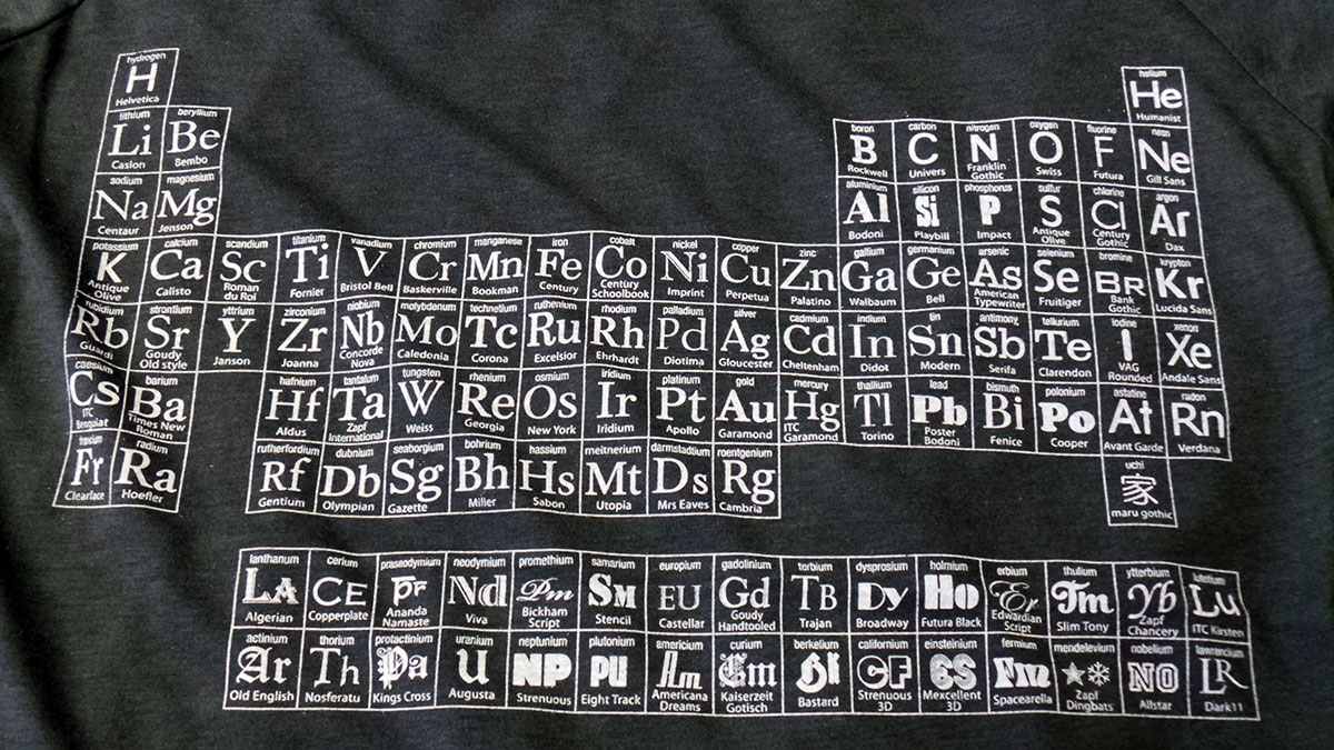 Periodic Table Of Typefaces Womens T Shirt By Uchi Clothing